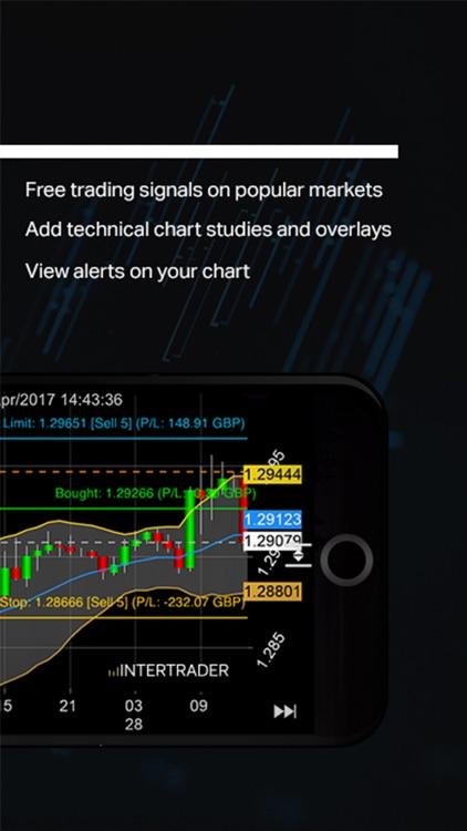 Intertrader – Trading App screenshot-3