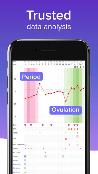 Glow Period, Fertility Tracker Screenshot