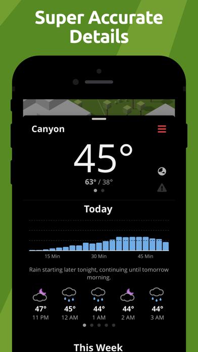 Tinyclouds Weather