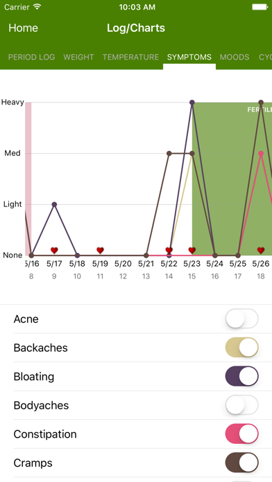 Period Tracker Deluxe screenshot four