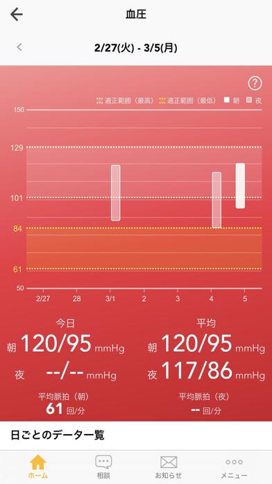食事と血圧管理をサポート リンククロス フィットのおすすめ画像3