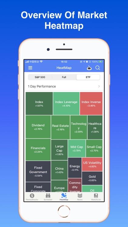 Penny Stocks - screener & map screenshot-4