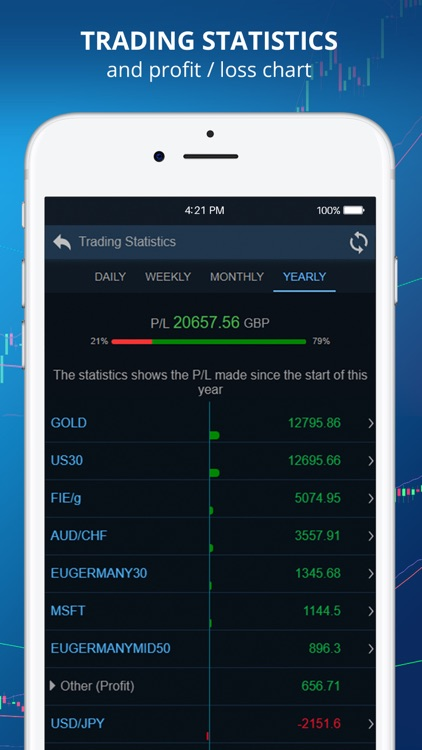 DF Trader SB – FX, Shares screenshot-1