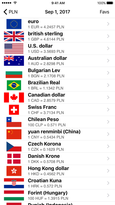 Fast Exchange Rate screenshot one