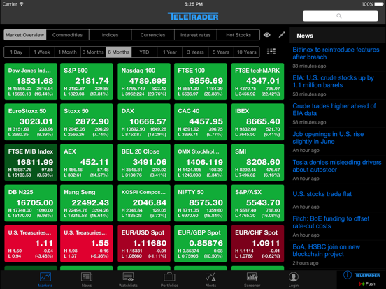 StockMarkets for iPad screenshot one