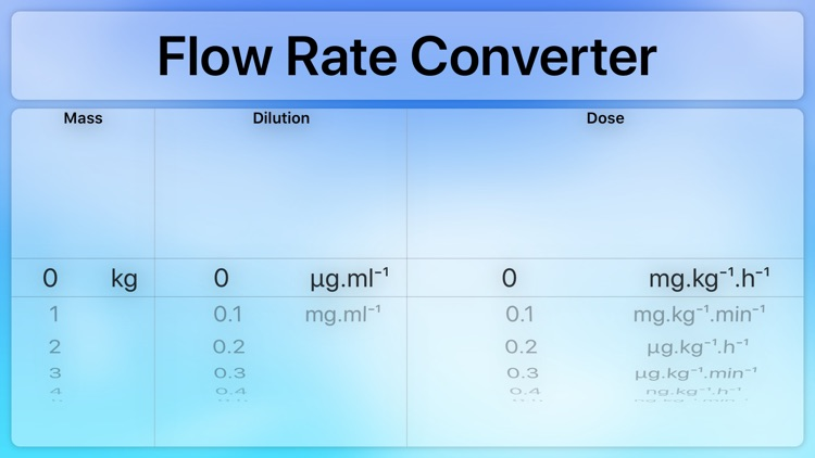 Flow Rate Converter