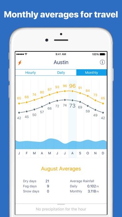 Weather Line screenshot 5