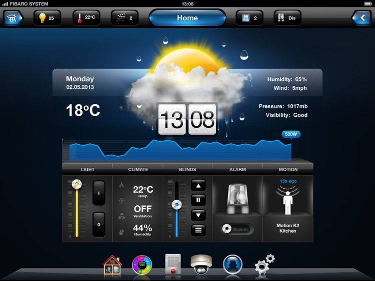 FIBARO for iPad