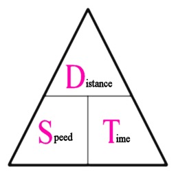 Speed And time Relation