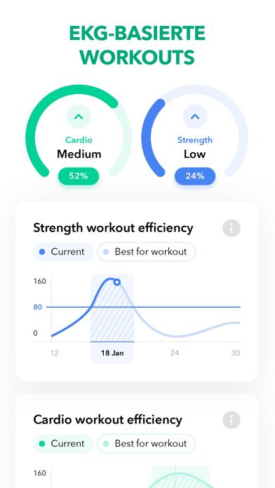 messages.download Workout für Zuhause von GetFit software