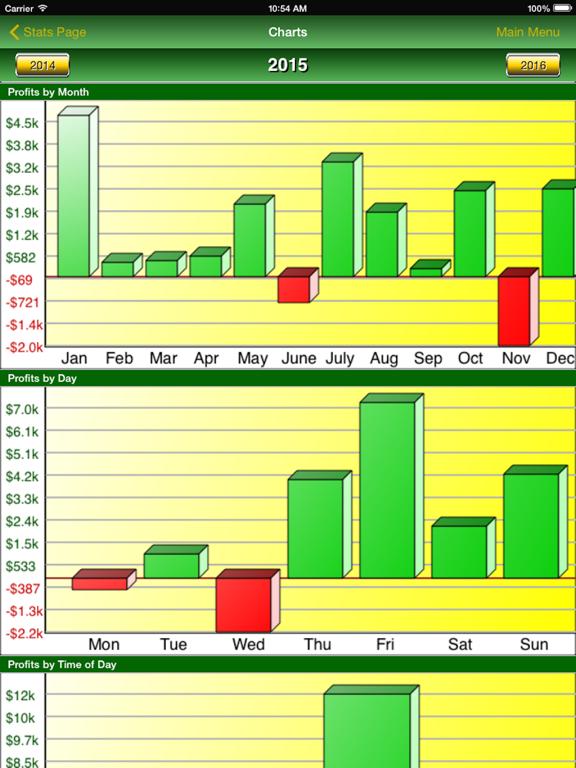 Poker Track Pro – Game Tracker | App Price Drops