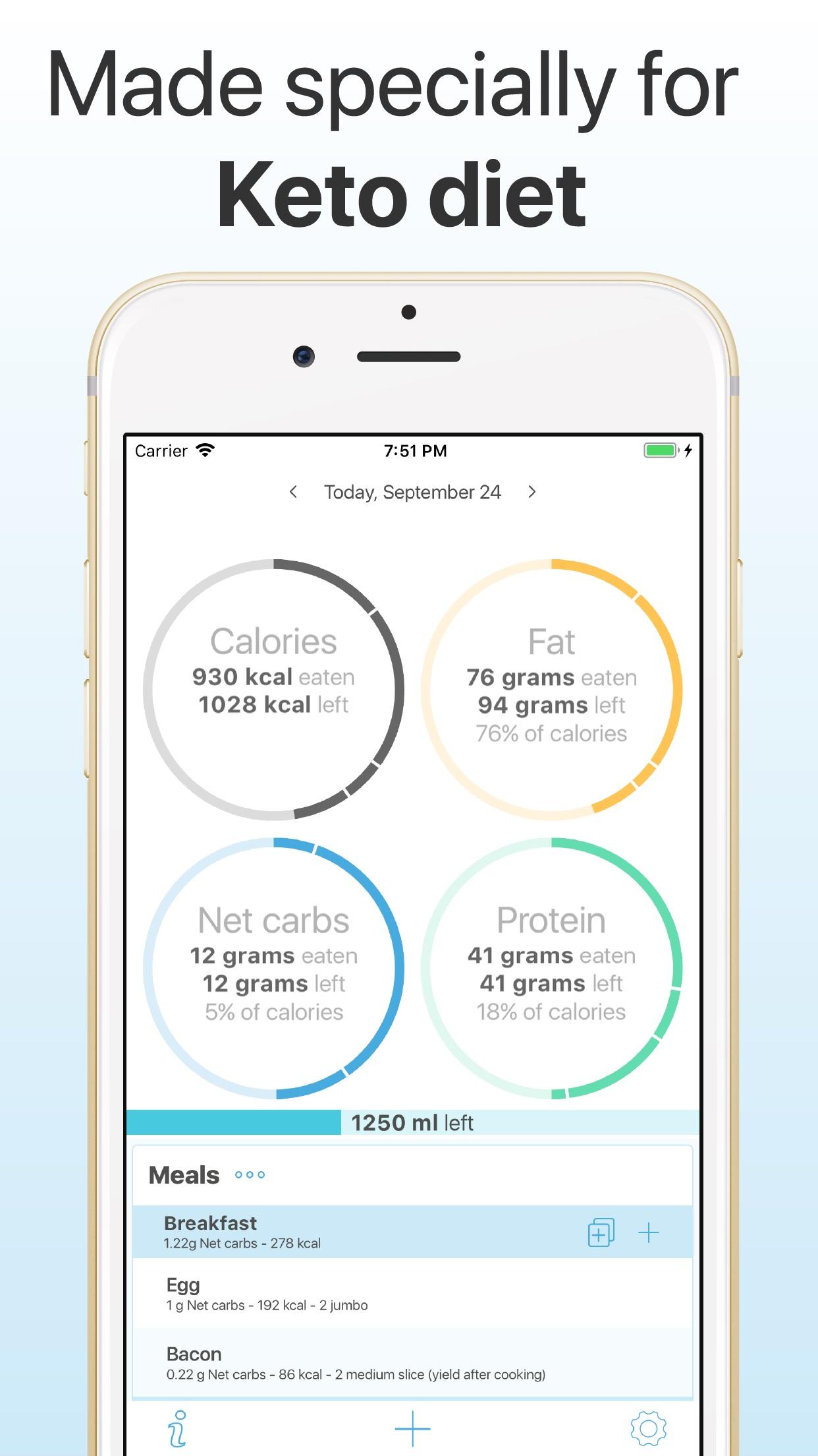 Keto.app - Keto Diet Tracker Screenshot