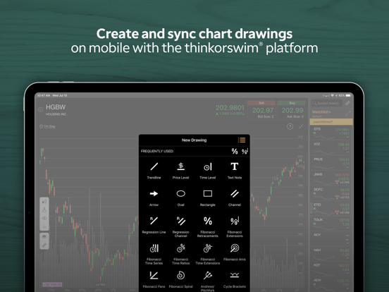 thinkorswim: Buy  Sell  Trade  by TD Ameritrade Mobile, LLC