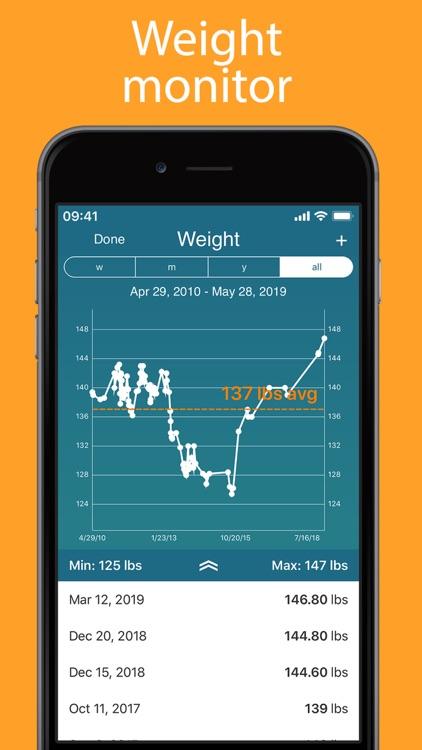 iPeriod Period Tracker + screenshot-3