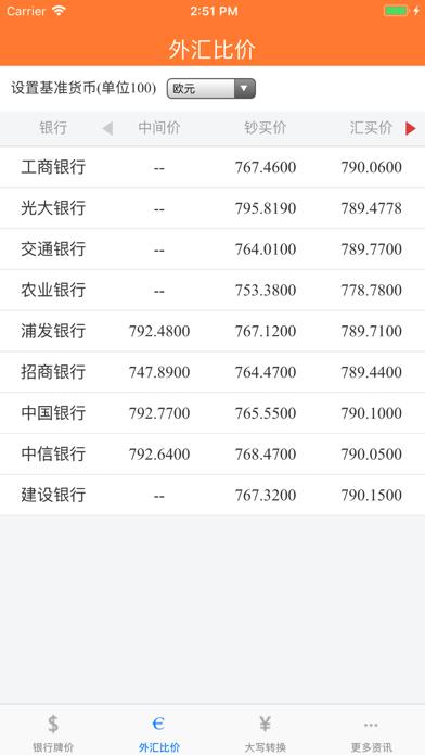 Renminbi Currency Converter screenshot three