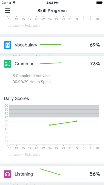 Voxy - Learn English screenshot-4