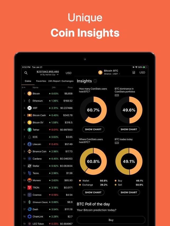 der beste weg um geld online im jahr 2021 zu verdienen coin cap app slow