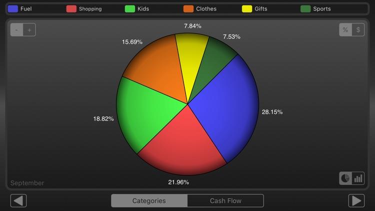 Spending Tracker screenshot-3