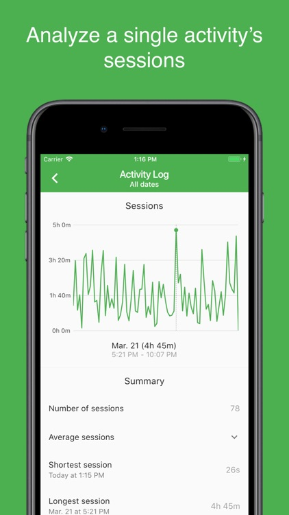 Activity Log - Time Tracker