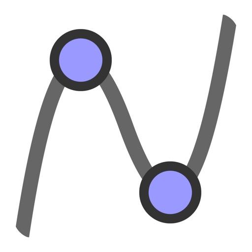 GeoGebra 関数グラフ