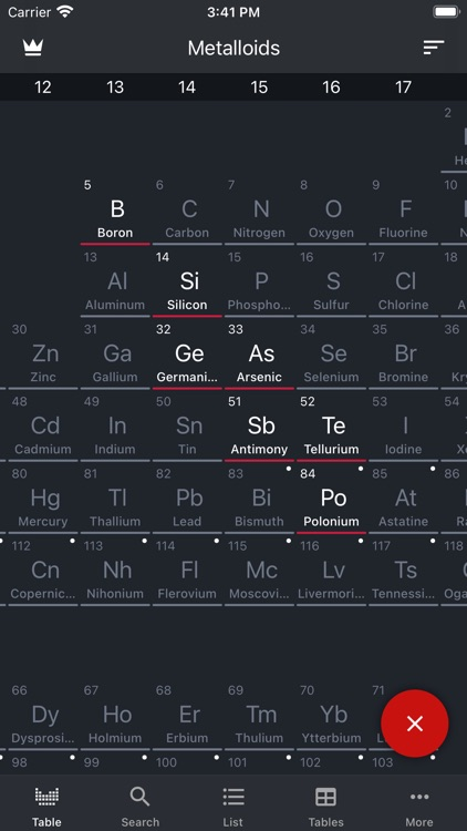 Periodic Table 2021(Chemistry) screenshot-5