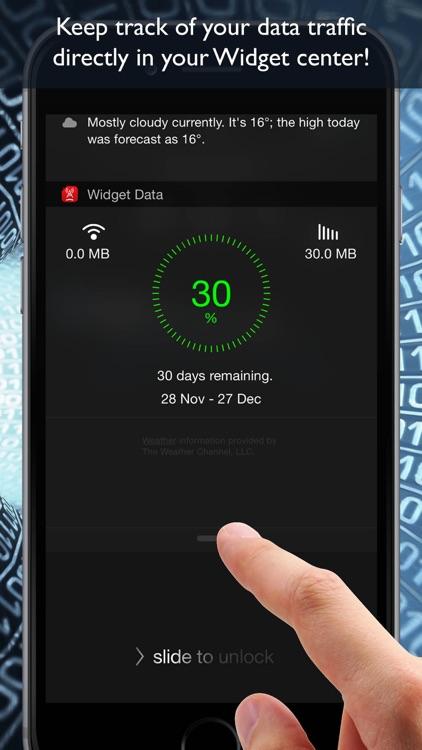Widget Data Cellular