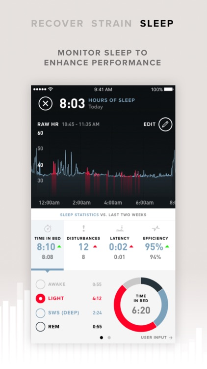 WHOOP Performance Optimization screenshot-5