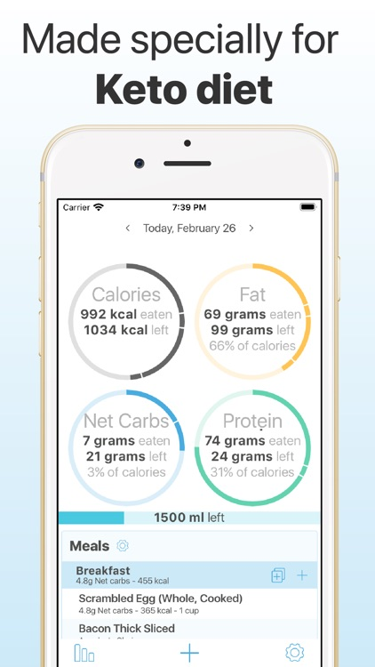 Keto.app - The Keto Diet app screenshot-0