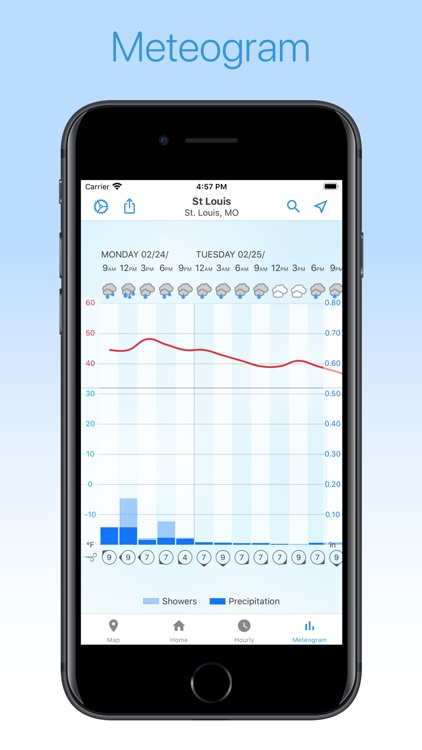 Foreca Weather screenshot-3