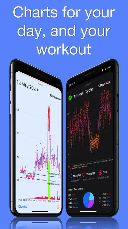 Heart Analyzer screenshot-3
