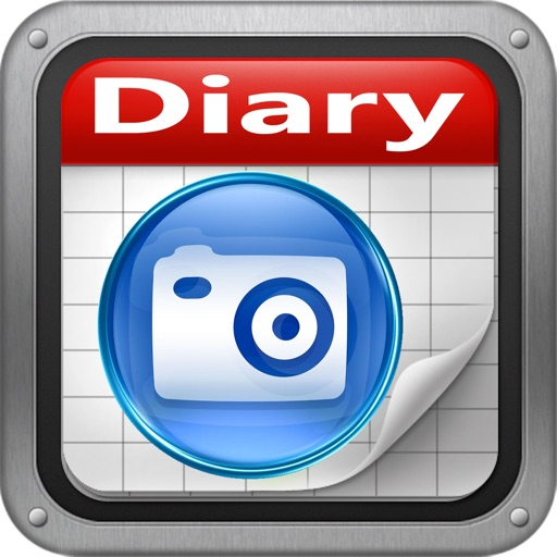 My Photo Diary with GPS