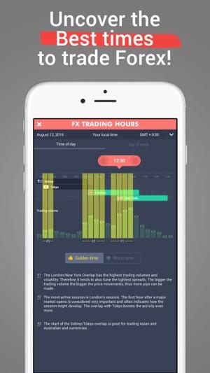 Форекс виртуальная игра торги валют на форексе онлайнi