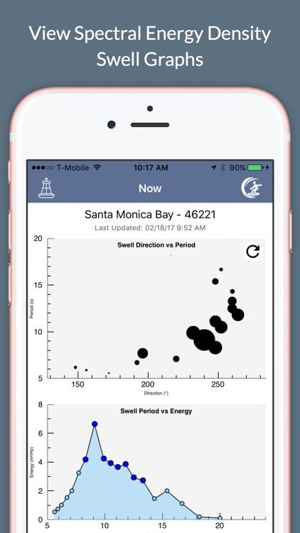 Surf Report and Forecast Tool screenshot-3