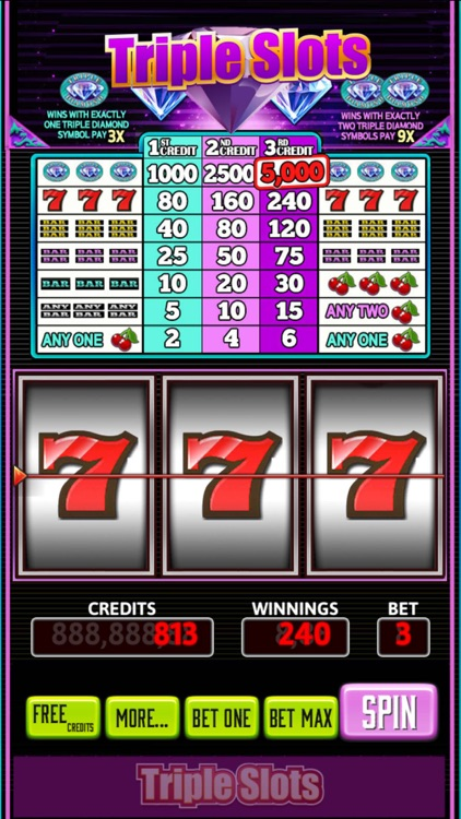 Triple Slots Classic