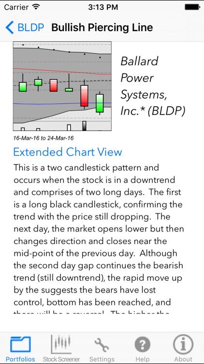 Candlestick Charting screenshot-4