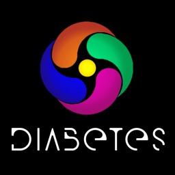 Diabetes Food Tracker - Fittur