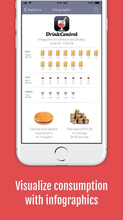 DrinkControl - Drink Tracker screenshot-9