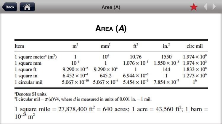 AIAA Aero Design Engineers Gde screenshot-4