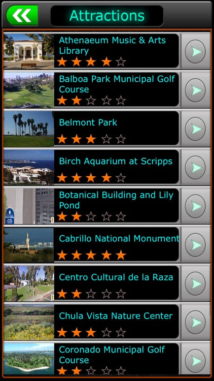 San Diego Offline Travel Guide
