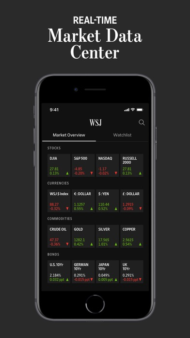 messages.download The Wall Street Journal. software