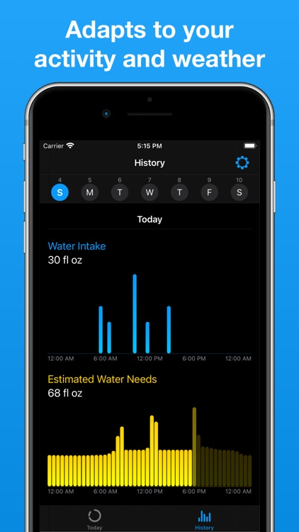 Thirstic: Smart Water Tracker