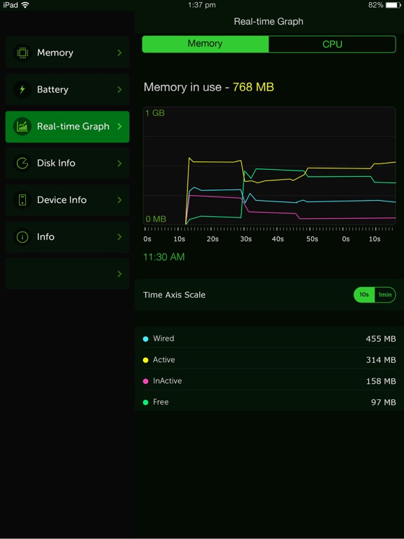 System Activity Monitors Screenshots