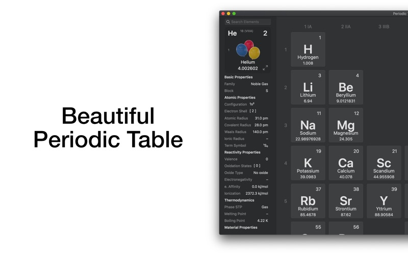 Periodic Table Chemistry 4 Si