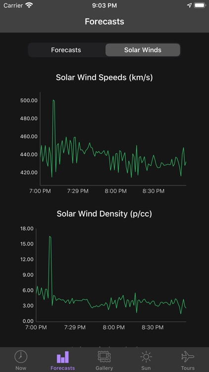 My Aurora Forecast & Alerts screenshot-5