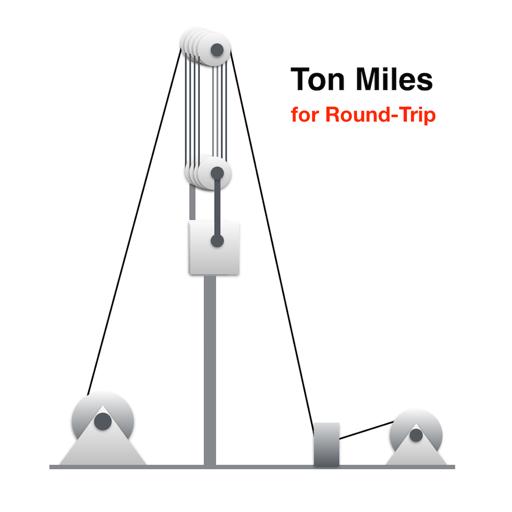 Ton Miles for Round-Trip