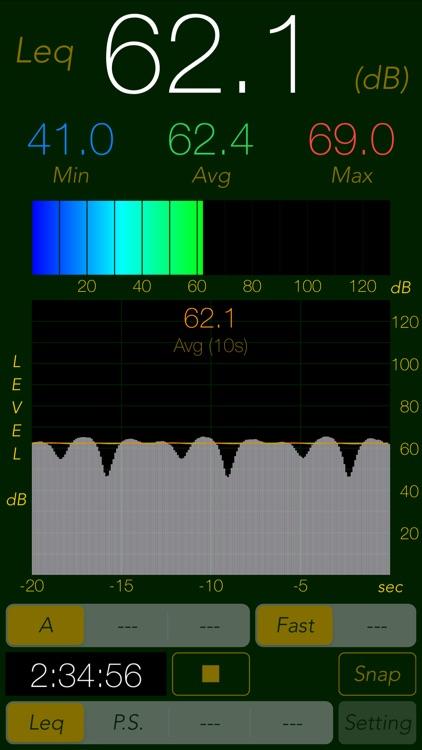 Sound Level Analyzer PRO screenshot-0