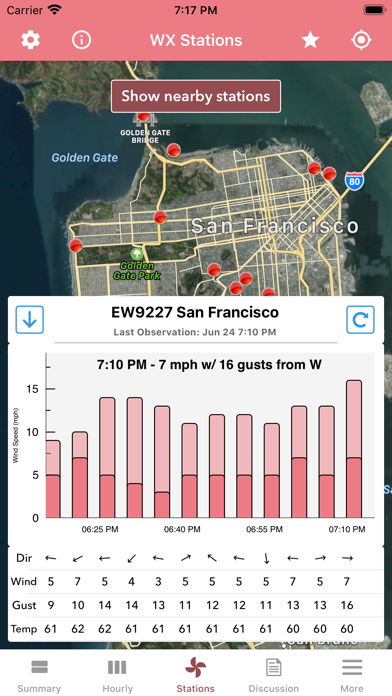 Wind Speed Forecast App Screenshot