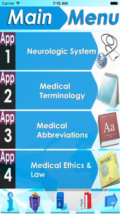 NCLEX Neurology 2600 note&Quiz
