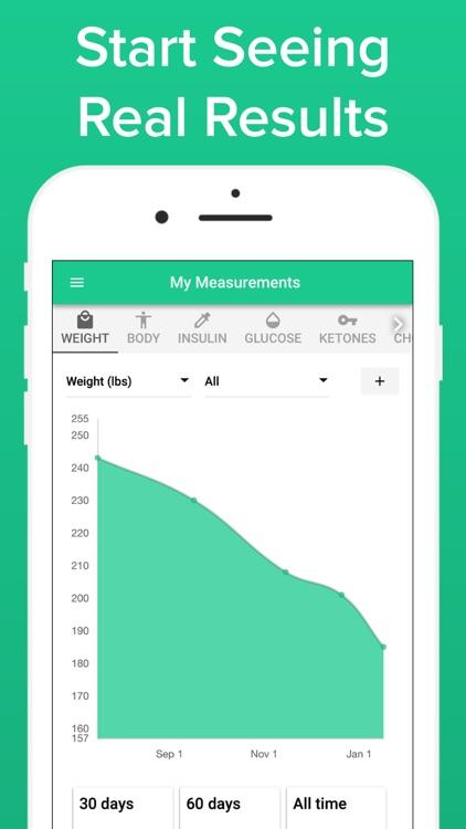 Carb Manager: Keto Diet App screenshot-7