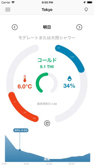 温湿度計 - THI ScreenShot1